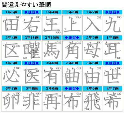 評価: -- 1(最低) 2 3 4 5(最高 ... : 漢字 読み 問題 小学生 : 小学生