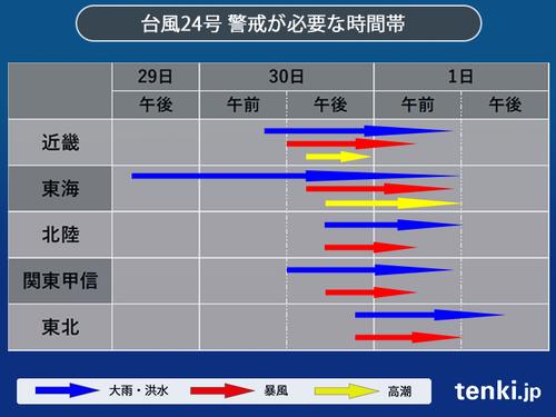 9.30台風