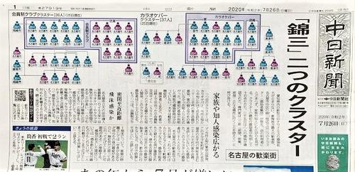 7.28新聞27