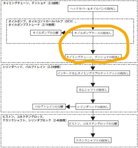 ジムニーJB23_エンジン分解フロー_LI (2)