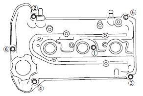 ジムニーJB23_エンジンヘッドカバー図