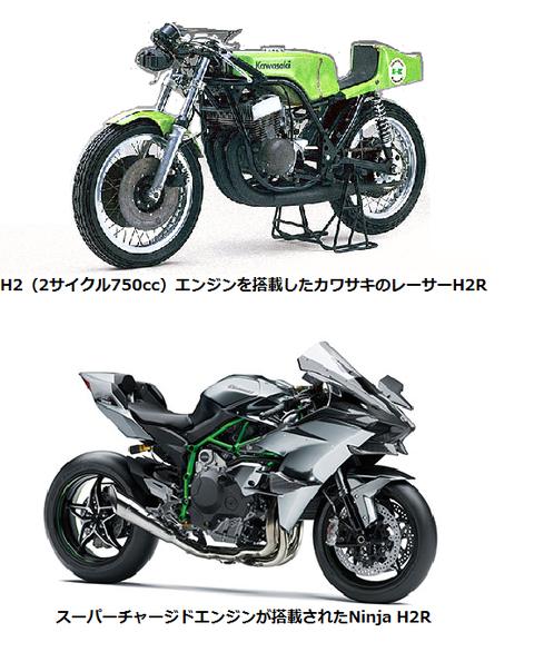 2台のH2R