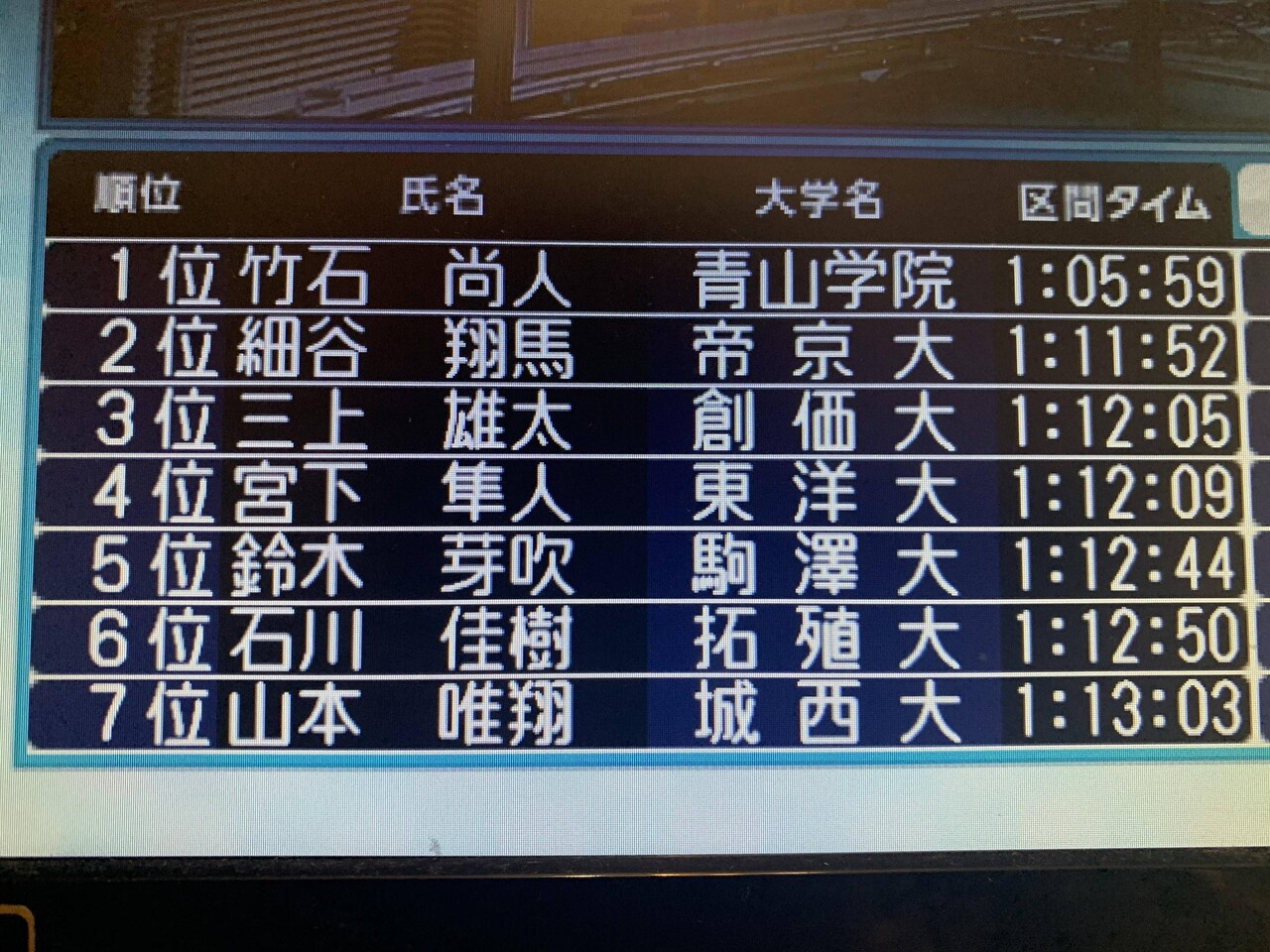 部 5ch 大学 陸上 駒澤