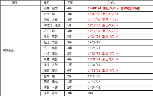 0704kokugakuin