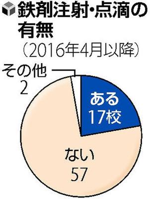 index_tetuzai
