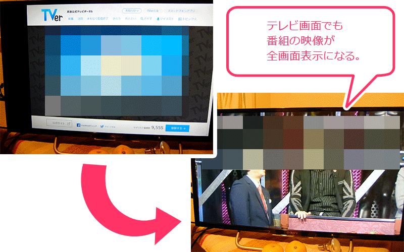 テレビでも画面全体で映像・動画が表示される