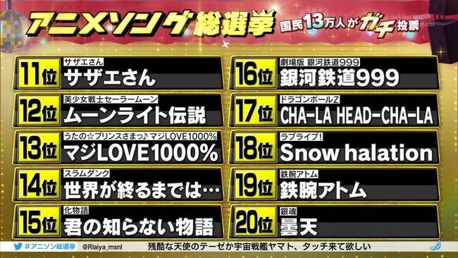 テレビ朝日 アニメソング総選挙 残酷な天使のテーゼ 紅蓮華に関連した画像-04
