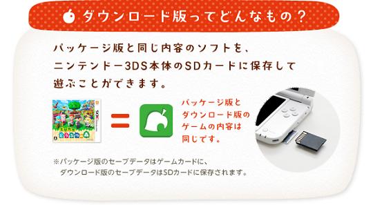 デジタル販売ゲームに関連した画像-01