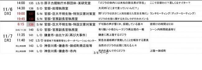 シン・ゴジラ ゴジラ 鎌倉 再上陸 リアルタイム実況 株式会社カラー 資料に関連した画像-02