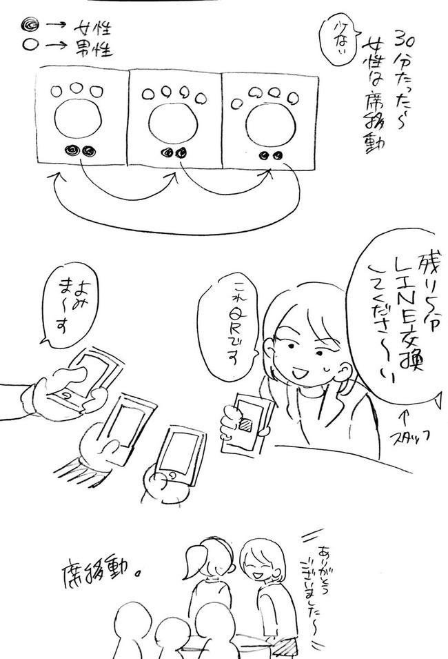 オタク 婚活 街コン 体験漫画 SSR リア充に関連した画像-21