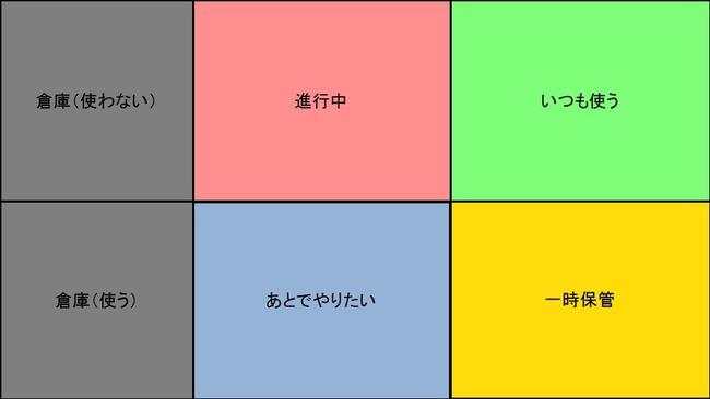 デスクトップ 画像 整理術に関連した画像-03