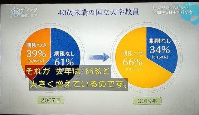 日本 研究者 待遇 コロナワクチンに関連した画像-05