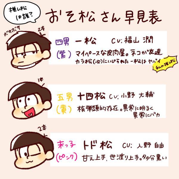 おそ松さん 腐女子 ブレイク 人気 推し松 二次創作 BLに関連した画像-07