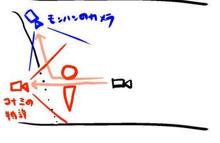 コナミ 所有 特許 3Dゲーム コナミカメラ に関連した画像-01