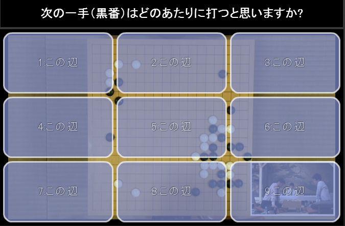 囲碁 アンケート ニコニコ生放送に関連した画像-02