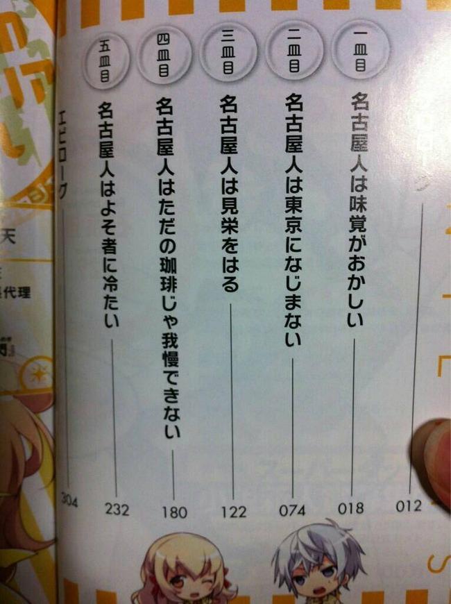 名古屋市 名古屋 君の名は。 ボロクソ 岐阜県民に関連した画像-03