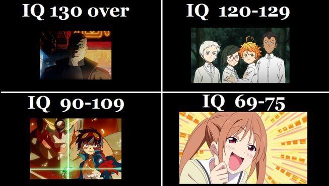 IQ ごとの見るべき アニメリスト 作成に関連した画像-03