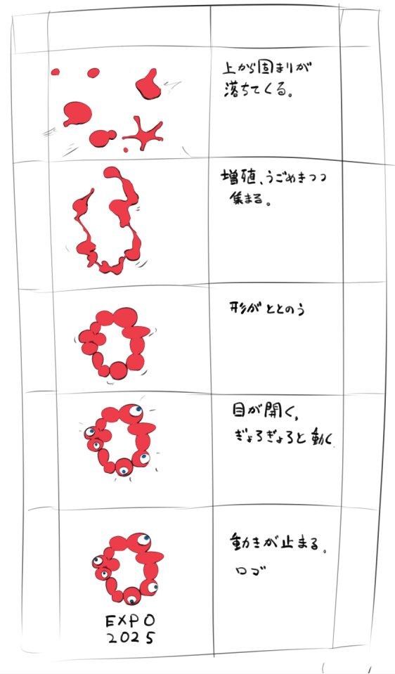大阪・関西万博 ロゴ グロ 二次創作 イラスト ツイッター かわいいに関連した画像-09