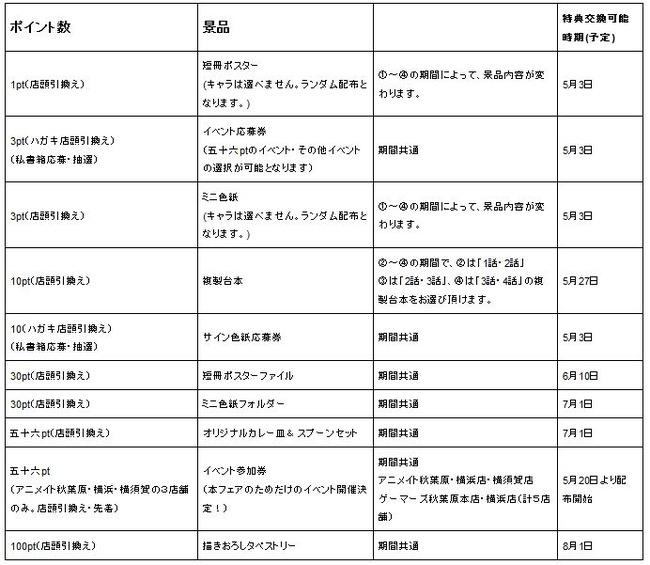 はいふり ハイスクール・フリート 参加者 場所 未定 イベント 参加費 5万6千円に関連した画像-04