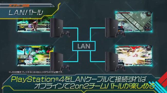 家庭用 ガンダムゲーム 機動戦士ガンダムEXTREMEVS. 発売日 PS4に関連した画像-04
