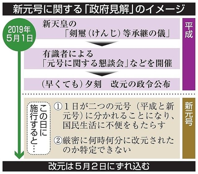 政府 平成 新元号 日付 公表 改元に関連した画像-03