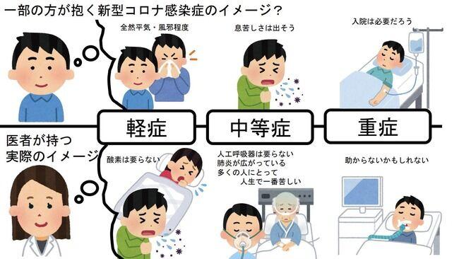 新型コロナウイルス 中等症 遺書 重症 意識に関連した画像-02