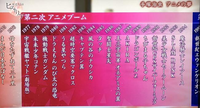 アニメブーム NHK けいおん! ラブライブ! けものフレンズに関連した画像-02