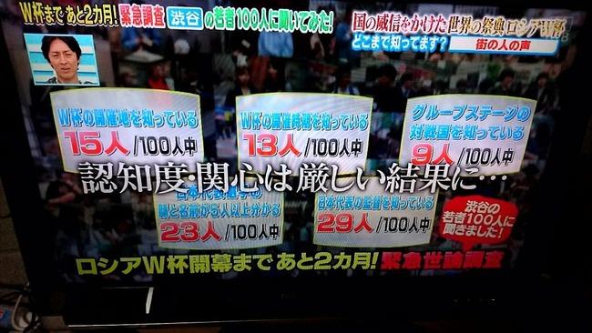 サッカー 日本代表 ハリル 解任に関連した画像-03