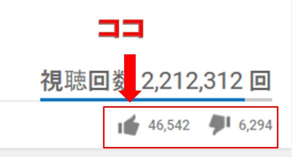 YouTube 低評価 廃止 検討 悪意あるユーザー よくないね集団に関連した画像-01