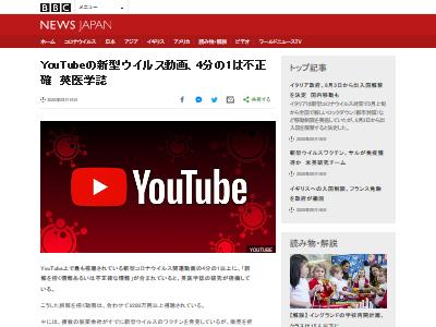 Youtubeコロナ関連動画不正確に関連した画像-02