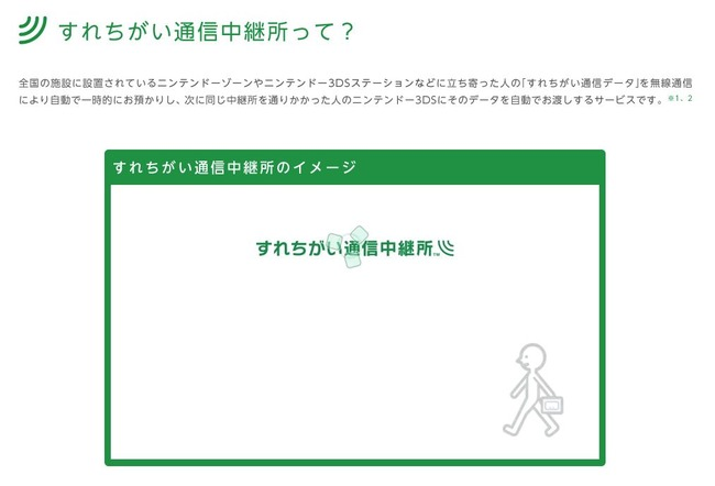 すれちがい通信 中継所 任天堂に関連した画像-03