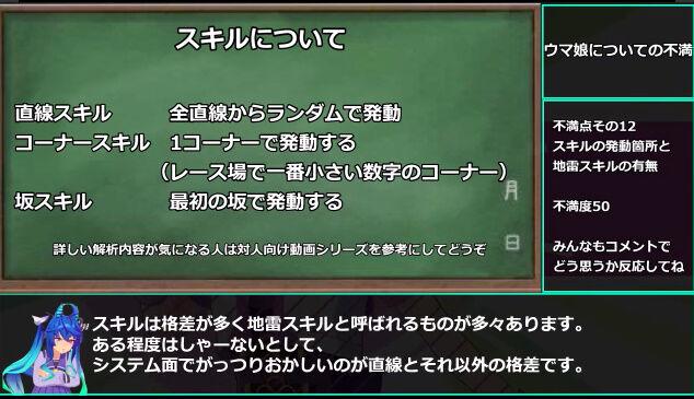 ウマ娘 不満 炎上 動画 ファン アンチ ニコニコ動画に関連した画像-06