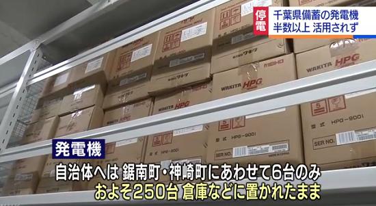 【千葉大停電】県が災害用に備蓄していた発電機、半数以上が倉庫に放置されている事が判明 「貸し出しの要請がなかった」