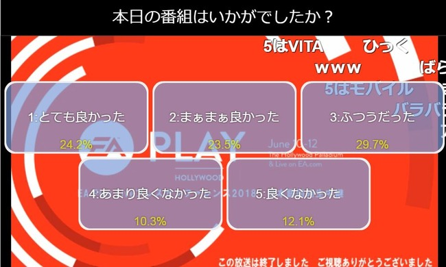 EA E3 まとめに関連した画像-03