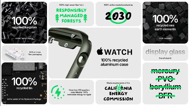 Apple2021年新製品発表まとめに関連した画像-11