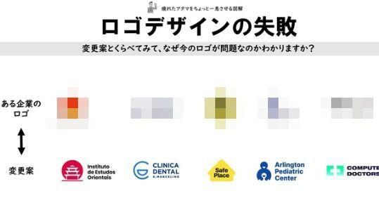 ロゴデザイン ロゴ 企業 失敗 理由に関連した画像-01
