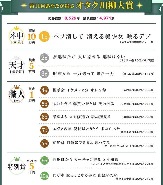 オタク川柳 大賞 リア充 オタク 川柳に関連した画像-02