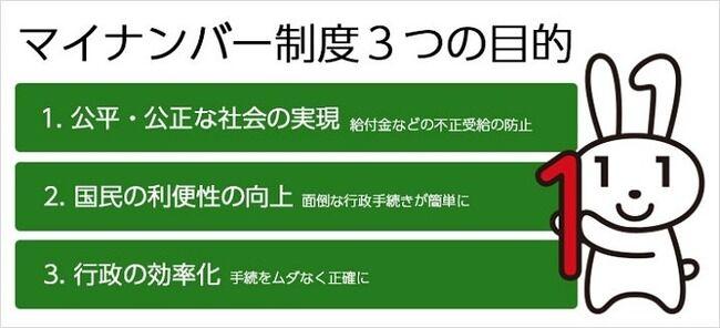 【は?】日本人のマイナンバー、中国のネット上に流出したっぽいwwwww
