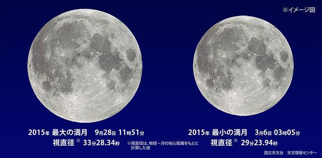 スーパームーン 月 満月に関連した画像-03