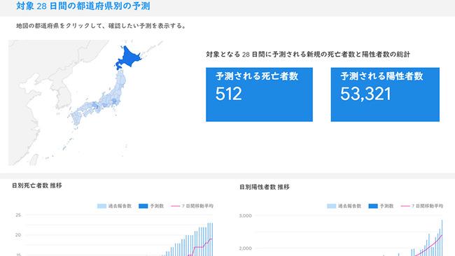 Google 日本 新型コロナウイルス 新規感染者数 新規死亡者数 予測に関連した画像-03