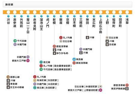 料理 レシピ 電車 鉄道 路線図に関連した画像-01