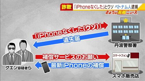 ベトナム人 iPhone 詐取 外国人 技能実習生に関連した画像-01