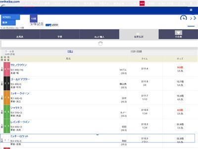 ヒカル ユーチューバー 馬券 結果 1000万円 競馬 宝塚記念 キタサンブラックに関連した画像-05
