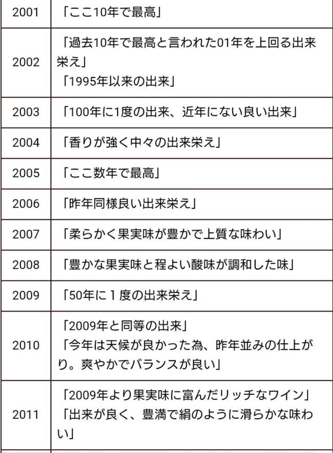 宮崎駿 引退 詐欺に関連した画像-03