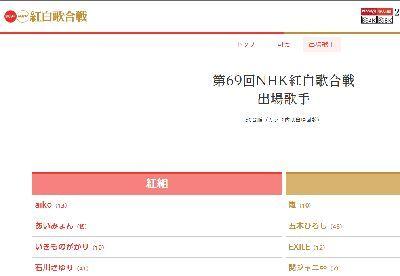 第69回NHK紅白歌合戦 紅白 出場歌手 ラブライブ! サンシャイン Aqoursに関連した画像-02