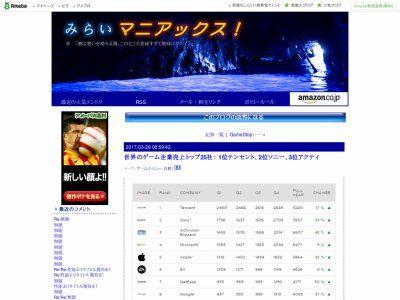任天堂 ソニー マイクロソフトに関連した画像-02