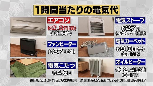 暖房 エアコン ストーブ コストに関連した画像-02