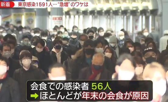 東京 感染急増 五輪 危機感 理由に関連した画像-01
