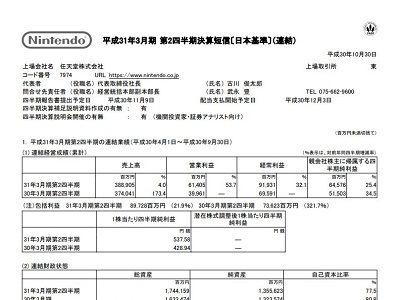 任天堂 決算 ニンテンドースイッチ 3DS 2019年3月期に関連した画像-02