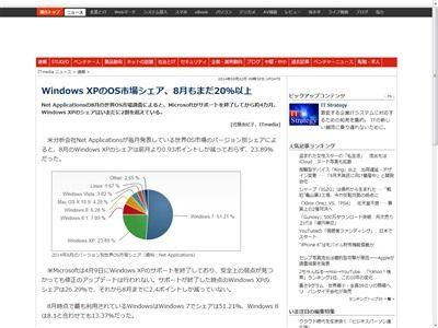 WindowsXPに関連した画像-02